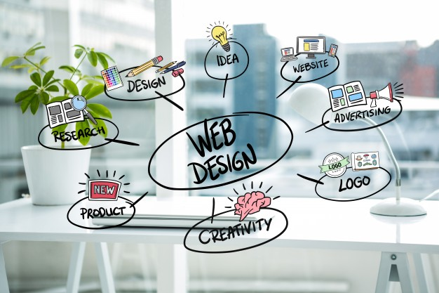 Why should content influence website design & not vice versa